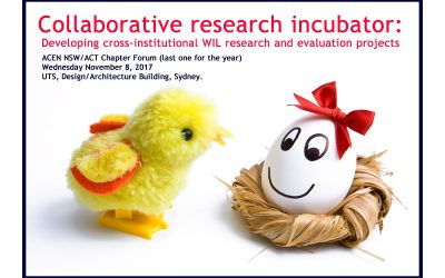 Collaborative research incubator