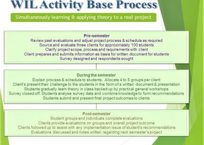 WIL base process