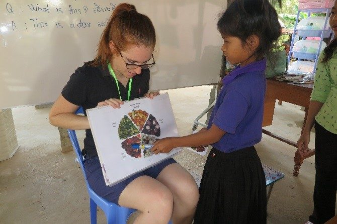 Nutrition Education with Youth
