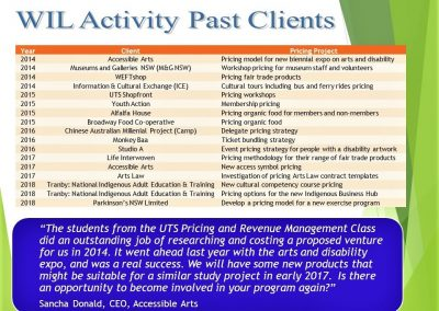 ACEN_UTS_Pricing_Past_Clients