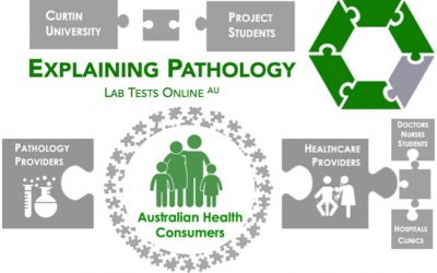 Inter-disciplinary WIL: A collaboration between Lab Tests Online and Curtin University